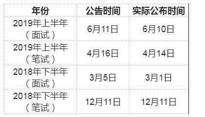 雷火电子竞技平台省教师资格证成绩查询入口网